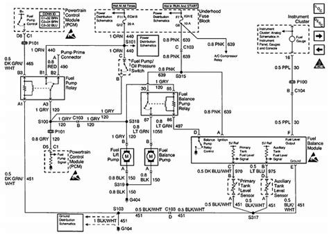 Need Wiring Diagram For Chevy Truck With