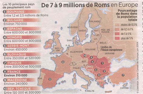 changement de si鑒e social sci roms et gens du voyage l histoire d une persécution transnationale par céline bergeon changement de société