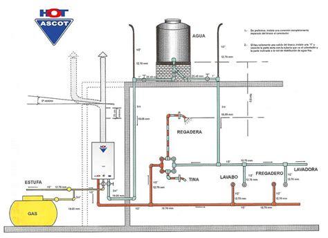 187 como instalar un boiler instantaneo