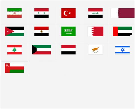 the middle east flags flag quiz