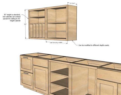 kitchen cabinet building plans  woodworking