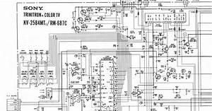 Xcb2rtech  Sony Kv