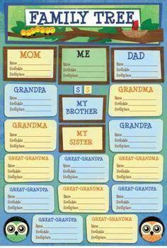 life skills worksheets  classroom family tree project