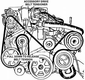Can Anyone Show Me The Fan Belt Diagram For A Dodge Dynasty 3 3