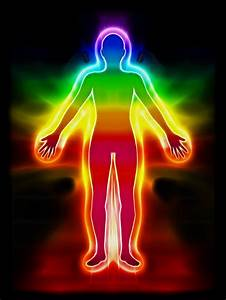 What, Is, The, Meaning, Behind, Each, Color, Of, Your, Aura