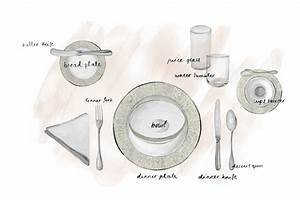 How To Set A Table Casual Formal Table Settings