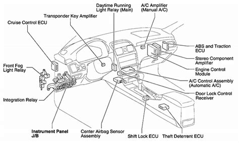2008 Toyotum Solara Fuse Box Diagram by Trying To Find The Fuse Box On The Inside Of A Toyota