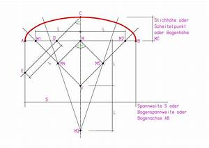M2 Berechnen Formel : file korbbogen aus f nf mittelpunkten wikimedia commons ~ Themetempest.com Abrechnung