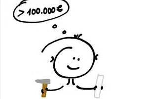Wasserverbrauch Berechnen : video kosten einer haussanierung das sollten sie kalkulieren ~ Themetempest.com Abrechnung