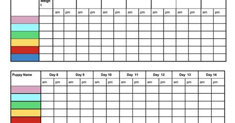 whelping chart weight charts labrador puppy puppy litter