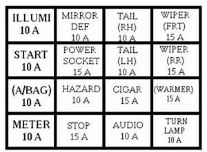 2004 Kia Sorento Fuse Box Diagram : kia rio 2003 2005 fuse box diagram auto genius ~ A.2002-acura-tl-radio.info Haus und Dekorationen