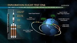 File:EFT-1 mission diagram.jpg - Wikimedia Commons