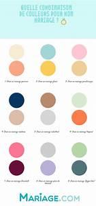 Association De Couleur : mariage de couleur avec le bleu ciel ~ Dallasstarsshop.com Idées de Décoration
