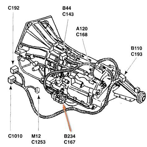 Where Ford Transmission Range Sensor Located