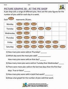Times Tables Worksheets 3rd Grade
