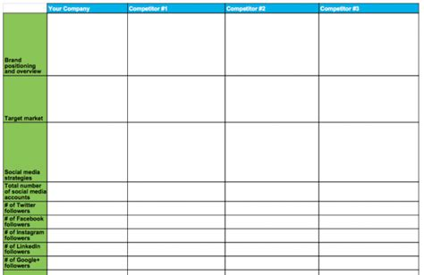 Competitor Product Analysis Template Excel by The Ultimate Competitive Analysis Template To Help You