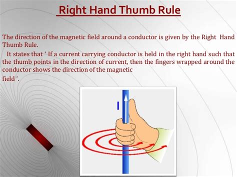magnetic effects  electric current