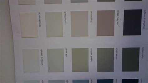 Farmhouse Kitchen Wall colour