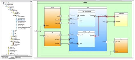 Learn About Interface Control Documents Managementansys