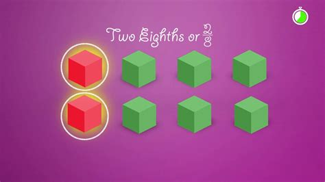 Exploring The Set Model Of Fractions