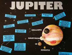 1000+ images about Jupiter projects on Pinterest | Solar ...