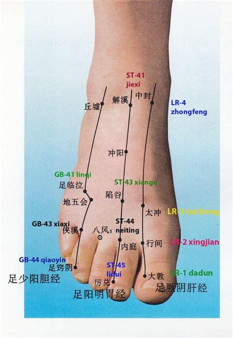 dolore al piede parte interna shu antichi piede e caviglia la salute migliore