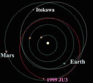 Japanese mission plans to blow asteroid and return chunks ...