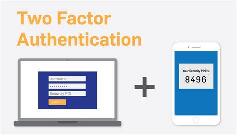 4 methods to bypass two factor authentication shahmeer amir