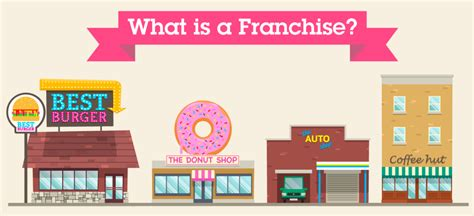 franchise definition other essential terms tubz