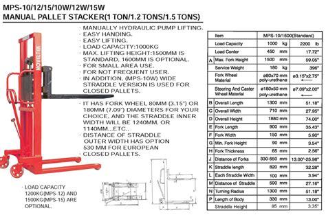 1 Ton Hand Forklift Manual Pallet Stacker Jack Truck