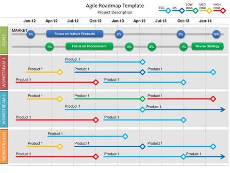agile roadmap template powerpoint  id