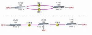 E1 Fom Fiber Optical Network Series Stm1 Sfp   Fe