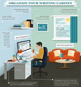A Step-by-Step Guide for Home Workplace Organization ...