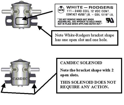Warn Atv Winch Solenoid Wiring Diagram