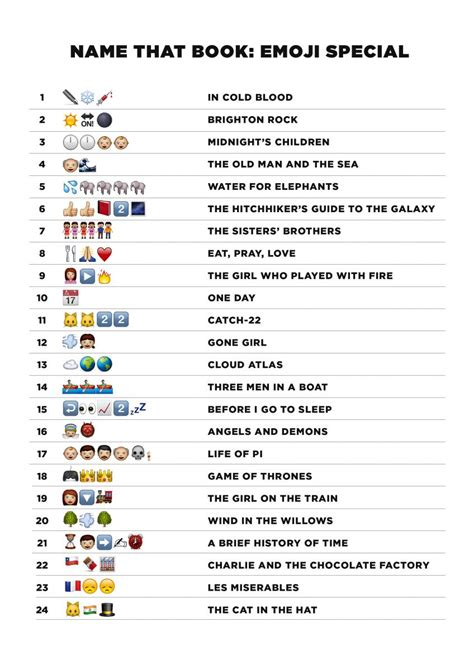 Name That Book Emoji Special Answers  The Bookseller