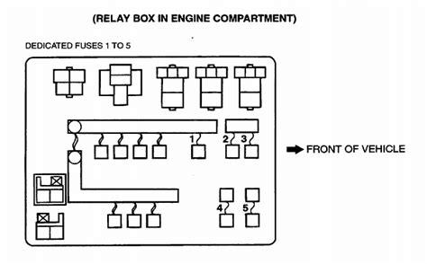 replace fuse box 2002 mitsubishi montero saturn ion turn signal relay saturn free