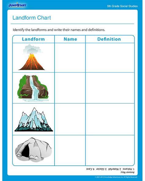 social studies worksheets on landforms landform chart social studies worksheets school stuff