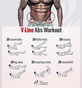 V-Line Abs #Workout ‍♂️20 crunch kicks;20 flutter kicks;20 ...