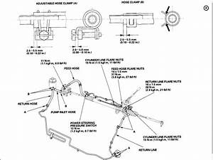 How To Remove And Replace The Power Steering High Pressure