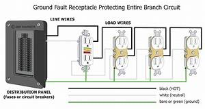 Open Ground Or Ungrounded Outlets