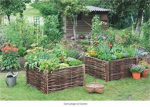 Bac En Bois Pour Potager : les diff rents types de potagers maison blog ~ Dailycaller-alerts.com Idées de Décoration