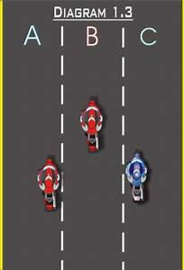 Motorcycle Safety Issues And Tips