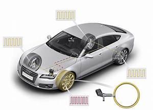 Audi Tpms Tpms Tire Pressure Monitoring Retrofit For Audi