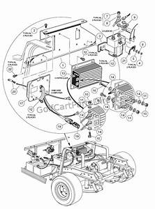 Wiring Diagram For Club Car Ds