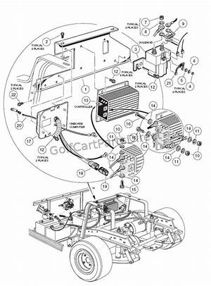 1988 Club Car Parts Diagram 41231 Verdetellus It