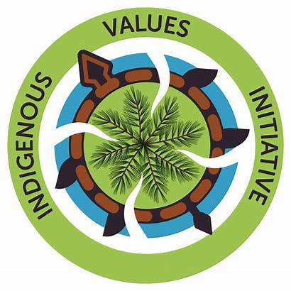 Indigenous Values Initiative Native Lacrosse Discovery Doctrine