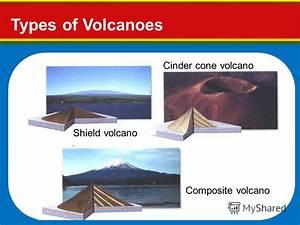 """Презентация на тему: """"Volcanoes: Eruptions and Hazards ..."""