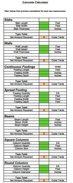 construction estimating sheets concrete calculator sheet