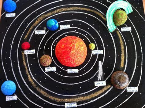 la ciencia de la vida maquetas sistema solar 2012