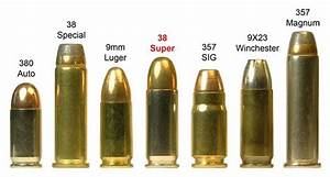 Caliber Stopping Power Chart Is The 380 Acp An Adequate Caliber For Defensive Use